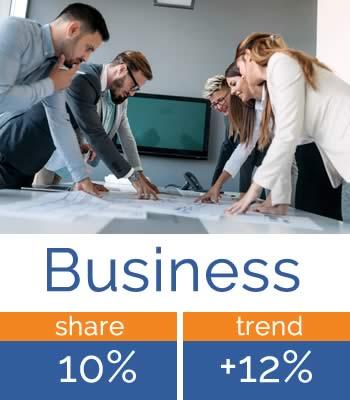 La categoria business è la seconda per dimensioni nel mercato mobile