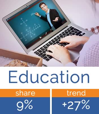 "Le app del settore ""education"": e-learning e corsi on line"