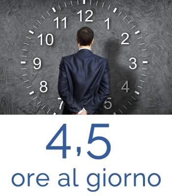 4,5 ore la media giornialiera del tempo che gli utenti trascorrono interagendo con le app mobili