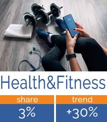 Le app per il fitness: aumento del 30% nel 2020
