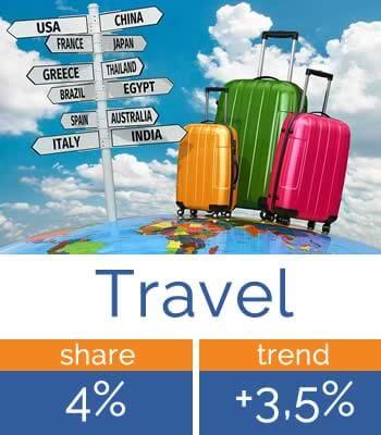 Travel: prospettive del settore mobile